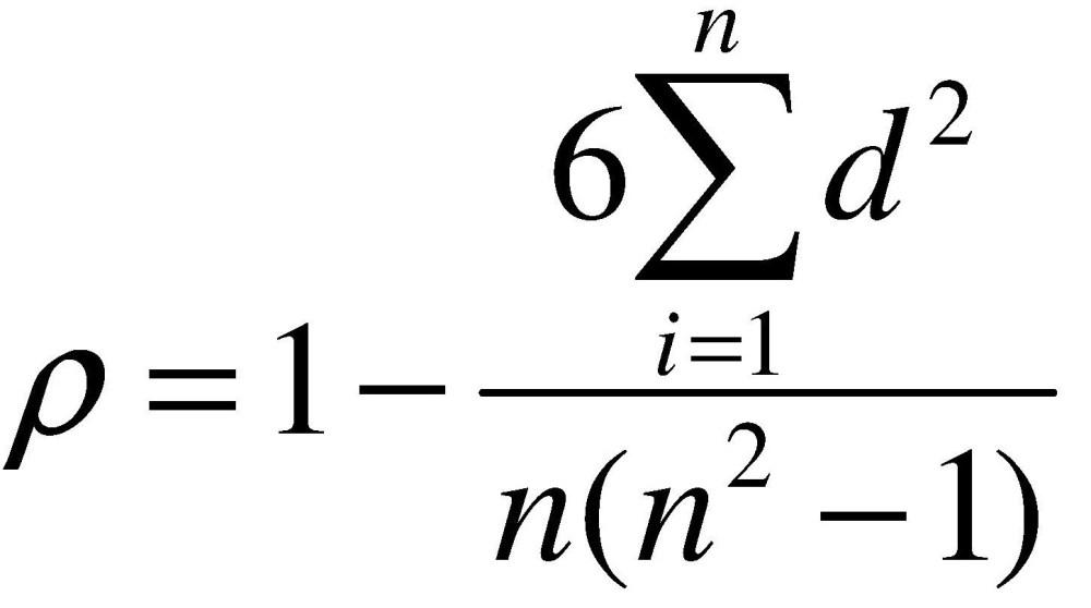 Coeficiente de correlação de postos de Spearman (2/6)