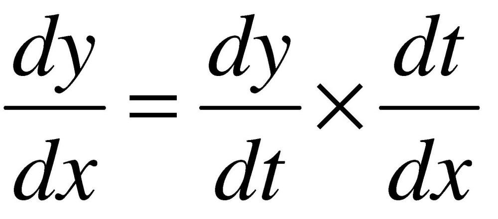Podemos usar dy/dx como uma fração? (4/6)