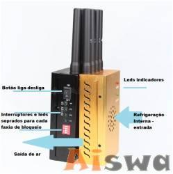Vendedor superior Bloqueador Profissional celular GSM Sinal – GPS – GPRS – 3G de CTS Ai007838