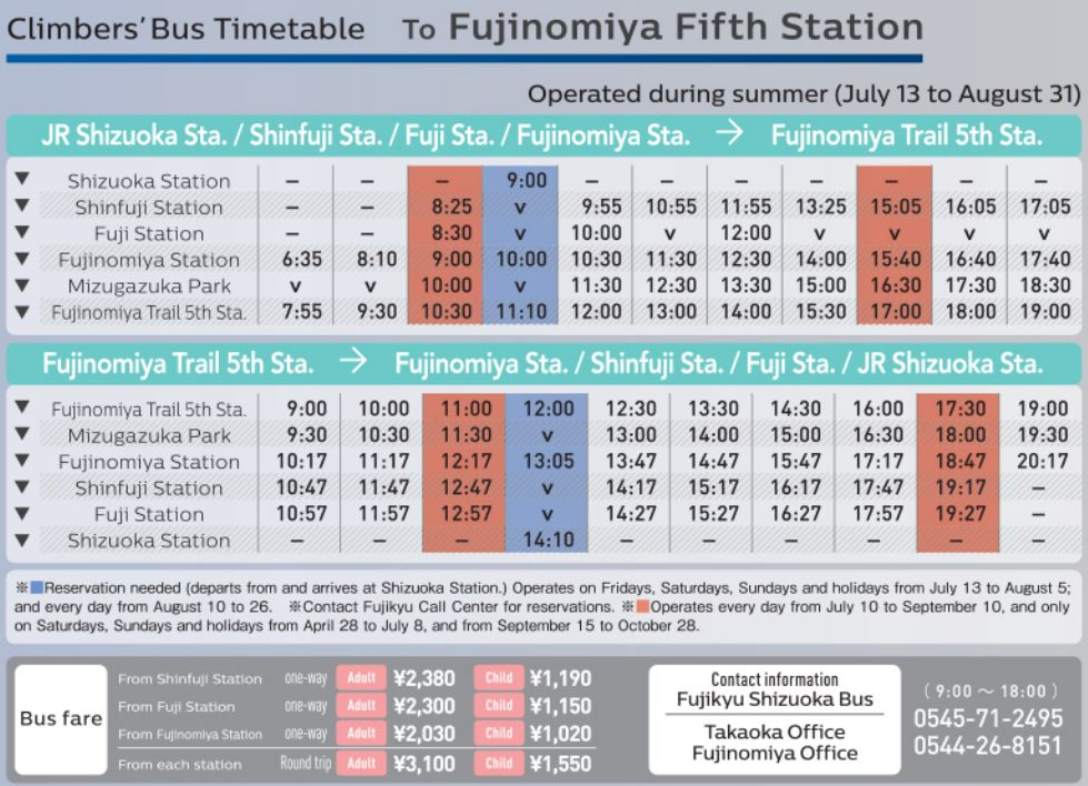 fujinomiya 5th station bus schedule