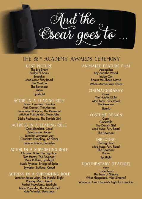 88th Annual 2016 Oscar Ballot Free Printable! -See More Oscar Party Ideas On B. Lovely Events