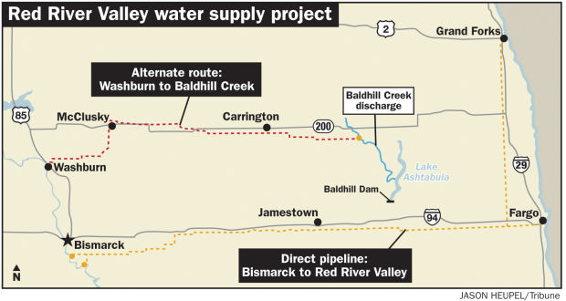 Water For The Red River Valley