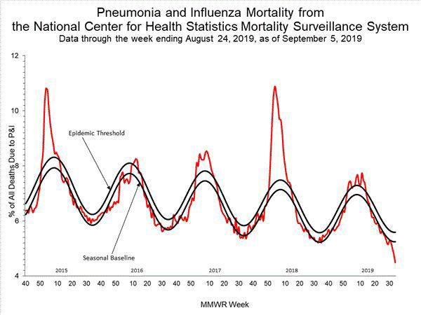 First cases of flu reported   Daily Journal News ...