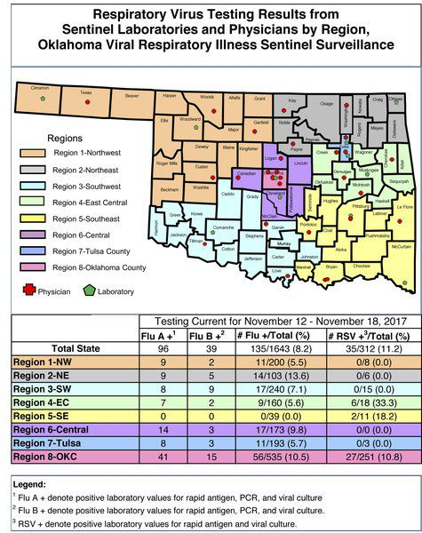 RSV numbers rise in state, flu is holding off in Northwest ...