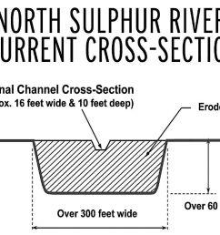 download pdf lake ralph hall plan diagram of reservoir bed [ 1050 x 801 Pixel ]