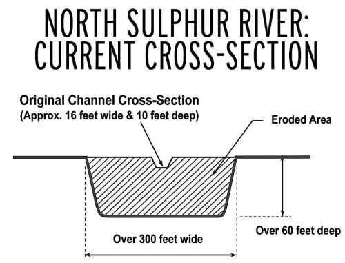 small resolution of download pdf lake ralph hall plan diagram of reservoir bed