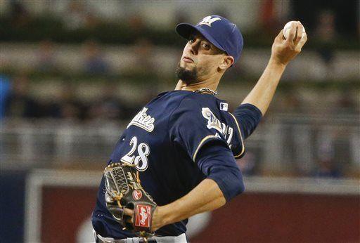 Afbeeldingsresultaat voor Jorge Lopez baseball
