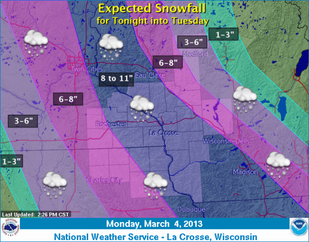 snow projections