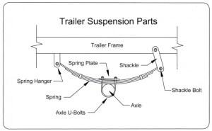 Capt Pauley's Boat Shop: Upgrading a boat trailer | Boat