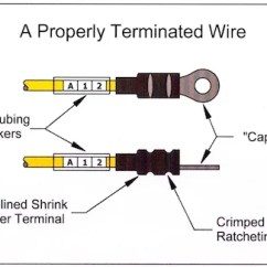 Typical House Electrical Wiring Diagram Old Honeywell Thermostat Boat Project 30 Tips For Better Systems