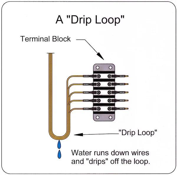 marine terminal block wiring