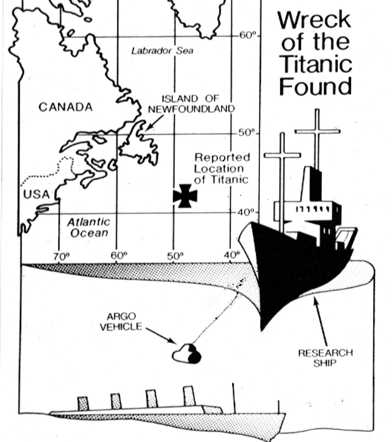 titanic boat diagram [ 1200 x 1355 Pixel ]