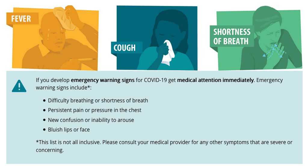 CDC Provides Symptoms and other Info. | Covid-19 ...