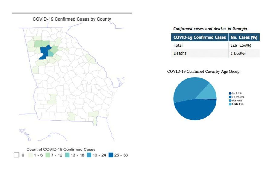 Two cases of COVID-19 confirmed in the CSRA. | Covid-19 ...