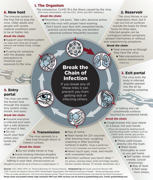 How it spreads: Coronavirus impact comes into focus | Local News ...