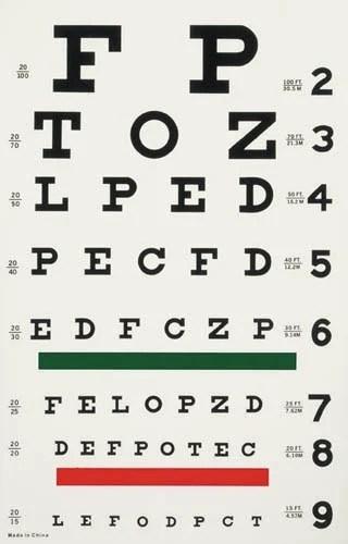 Test Driver License Eye Chart