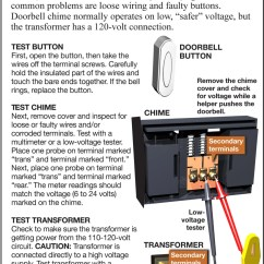 Two Door Doorbell Wiring Diagram 1969 Mustang Instrument Panel Install Transformer And Iq America Multi Voltage