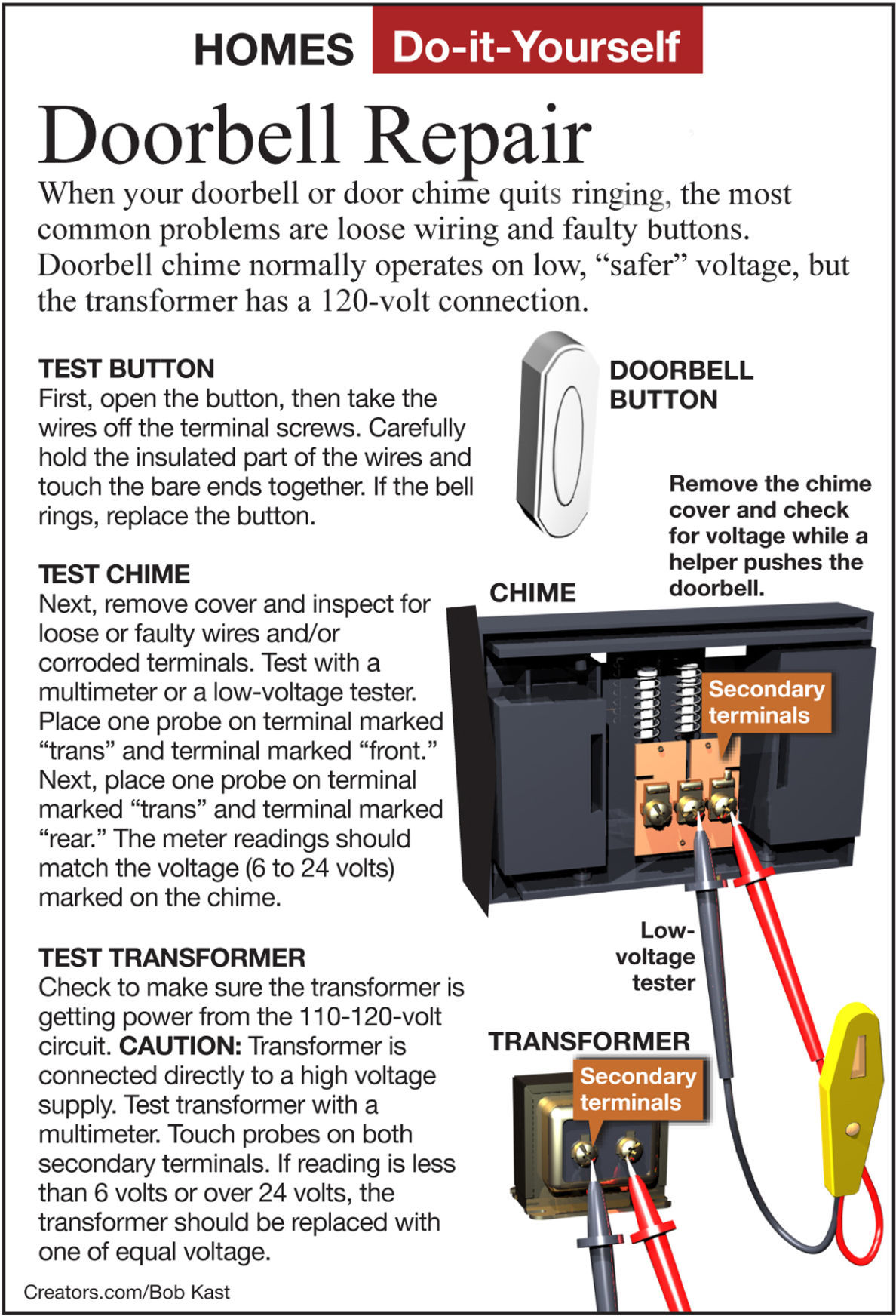 medium resolution of james dulley install a louder doorbell chime siouxland homes siouxcityjournal com sc 1 st sioux city journal