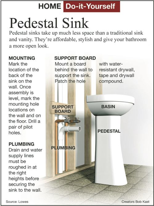install a bathroom pedestal sink
