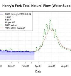water graph [ 1080 x 792 Pixel ]
