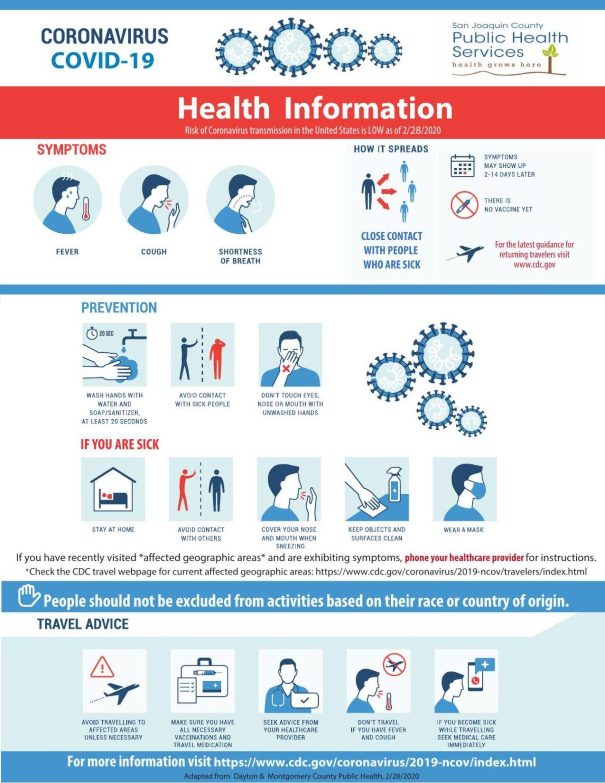 As coronavirus fears grow, health experts advise simple ...