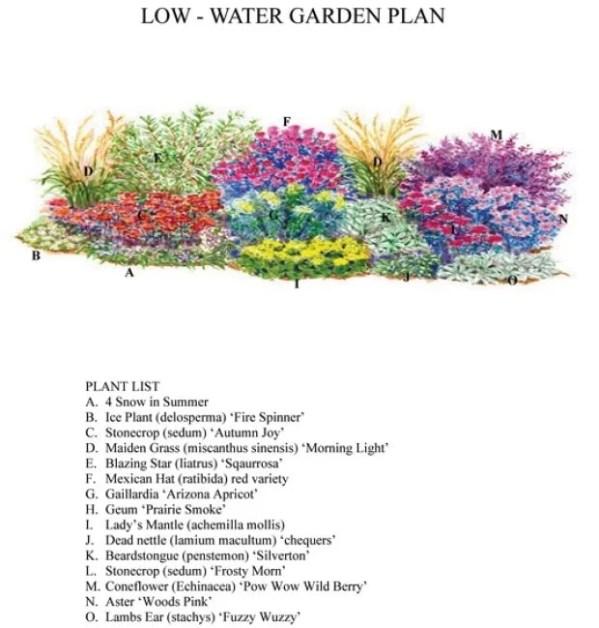 flower garden design zone