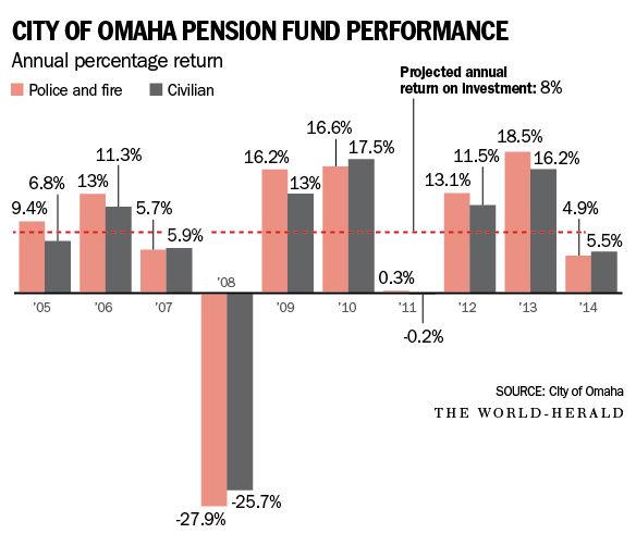 pensionsgraphic