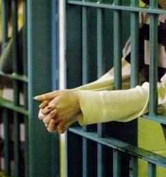 prison image [ 1056 x 787 Pixel ]