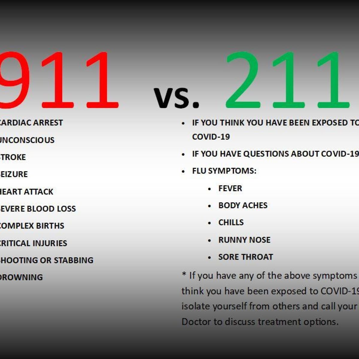 911 vs. 211: What you need to know about calling first responders ...