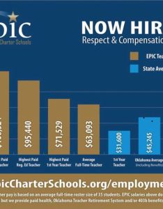 Epic   latest teacher recruiting ad also charter school now teachers by boasting pay as high rh tulsaworld