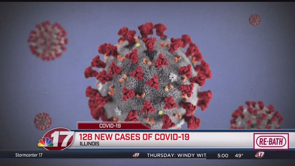 128 new COVID-19 cases in IL, bringing new state total to 288 ...