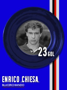 23-gol_chiesa