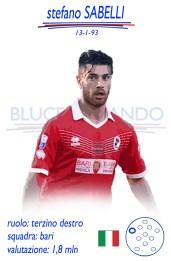Stefano Sabelli - Il terzino classe '93, dopo l'esperienza in serie A col Carpi, è tornato al Bari. A fronte di un offerta di 2 mln di euro potrebbe lasciare la Puglia. Questo acquisto è legato alla partenza di Pereira.
