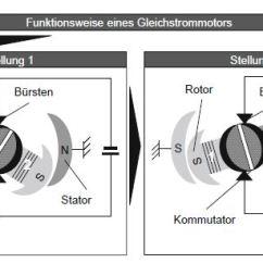 3 Phasen Strom New Holland Skid Steer Wiring Diagram Arten Von Elektromotoren – Blue Engineering