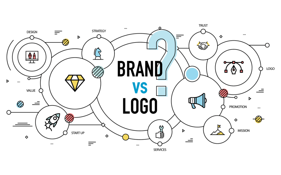 Brand vs. Logo: They're not the Same and Here's Why