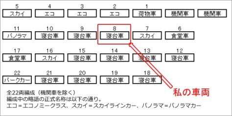 via-formation1