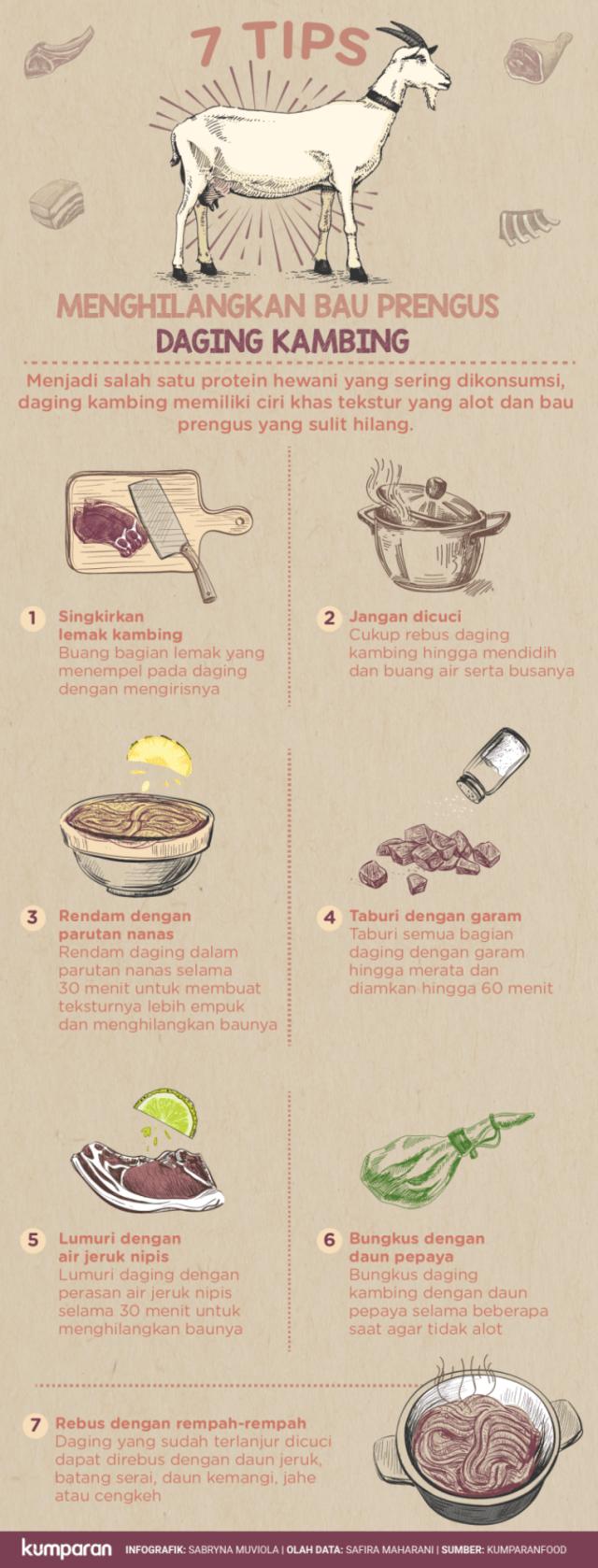 Cara Memasak Daging Agar Tidak Alot dan Keras Ala Chef Ari