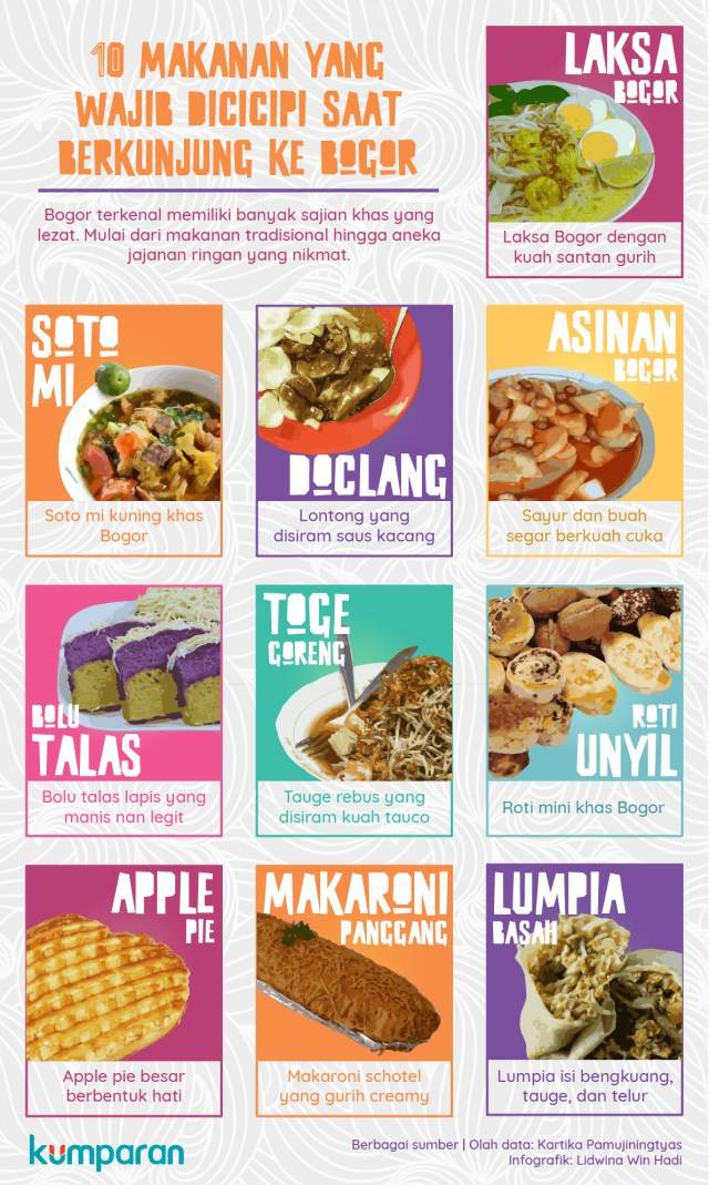 Makanan Khas Bogor : makanan, bogor, Infografik:, Makanan, Wajib, Dicicipi, Berkunjung, Bogor, Kumparan.com
