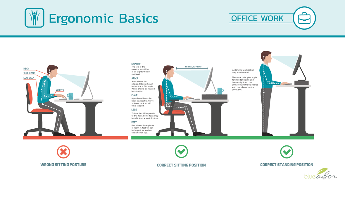 good posture chair office max an ergonomic workspace makes for a happier, healthier workplace. - bluearbor