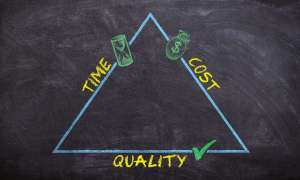 Negotiating a commercial lease - time,cost,quality triangle
