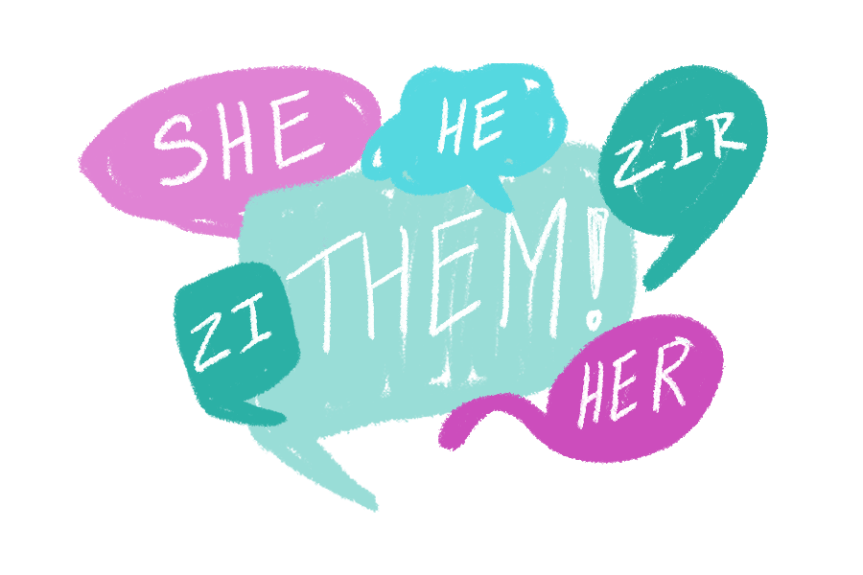 pronouns graphic