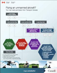 UAV-Guide