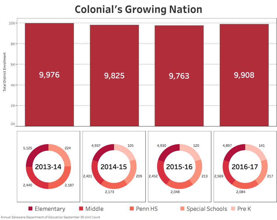 colonial_nation_growth