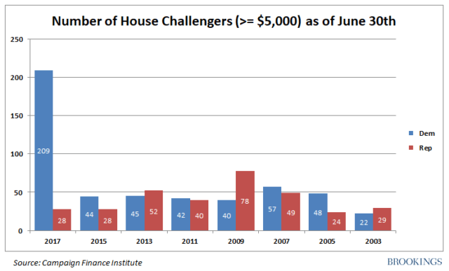 gs_20170721_6m-house-challengers_2003-2017-2-e1501169210331.png
