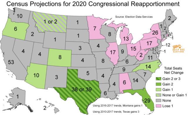 Census_Projections_for_2020_Congressional_Reaportionment_in_2017-e1515505520140