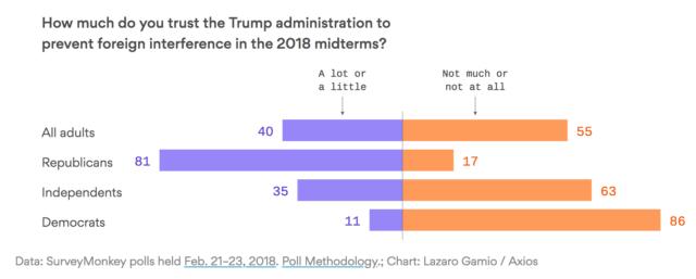 Trump-elections-meddling-e1520173480452