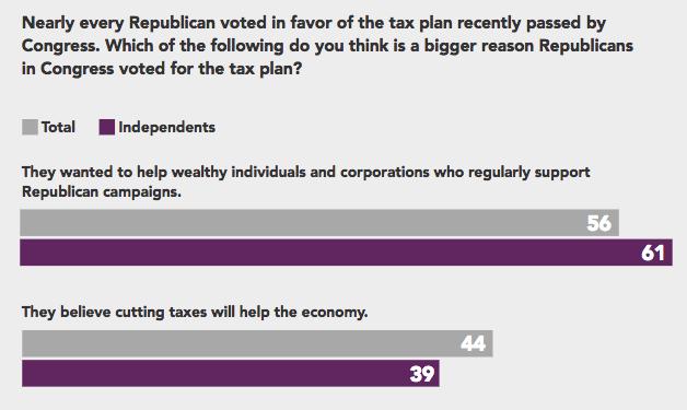 gop-tax-cut-corruption.png