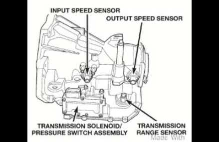 2001 dodge stratus engine diagram trending news about dodge stratus front strut assembly  dodge stratus front strut assembly