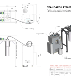 bluefors dilution refrigerator layout sd standard 2019 [ 1920 x 1362 Pixel ]
