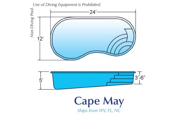 InGround Fiberglass Swimming Pools for Sale in Michigan CapeMay01